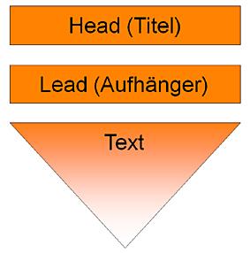 """""""Das Wichtigste nach vorn"""" ist der Kern der Dreieck-Regel"""